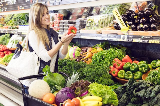 Your Zone: the Grocery Store's Perimeter